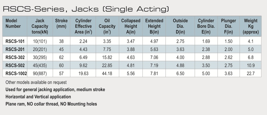 Single Acting Low height Hydraulic Jack-RSCS-Series Specification