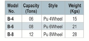 Roller Skates Specifications