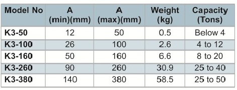 tri section plates specification